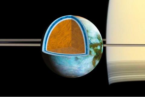 Titan: Lut Gölü'ne Rakip